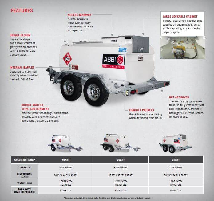 Western Global ABBI Fuel Trailer Features